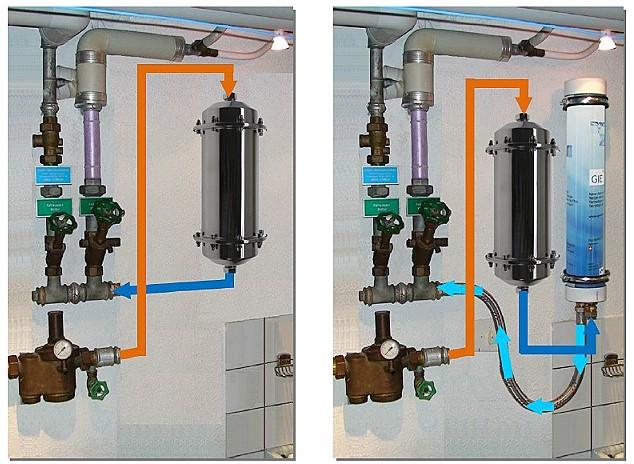 Le home filter de pcw une filtration innovante pour l for Filtration eau maison