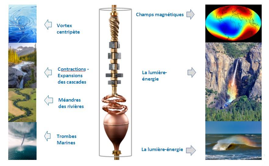 biodynamiseur_copier_nature_v2.jpg